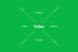 Bureau Display Value