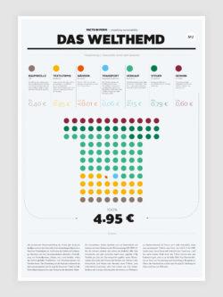 Bureau_Display_Identity_Graphic_Design_Grafik_Visual_Communication_Lucerne_Zurich_Creative_Visualisation_Welthemd_2