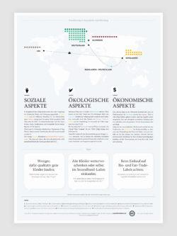 Bureau_Display_Identity_Graphic_Design_Grafik_Visual_Communication_Lucerne_Zurich_Creative_Visualisation_Welthemd_3