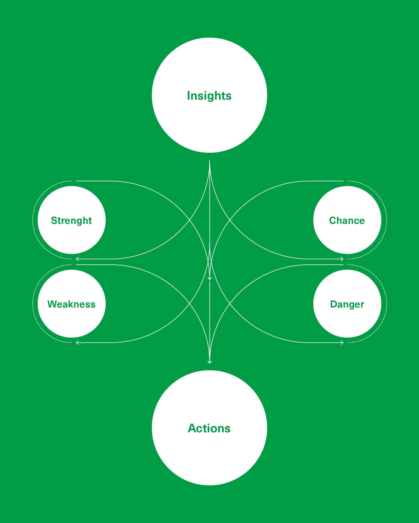 Bureau_Display_Identity_Graphic_Design_Grafik_Visual_Communication_Lucerne_Tools_For_Innovation_Thumb