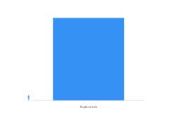 Bureau_Display_Identity_Graphic_Design_Grafik_Visual_Communication_Lucerne_Zurich_Civic_Design_Marseille_provence_10