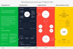inn_process