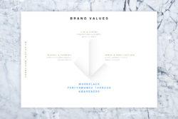 Bureau_Display_Identity_Graphic_Design_Grafik_Visual_Communication_Lucerne_Zurich_Conscious_Initiative_26