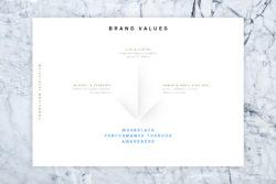 Bureau_Display_Identity_Graphic_Design_Grafik_Visual_Communication_Lucerne_Zurich_Conscious_Initiative_4